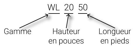 Explication de la gamme WL des barrages anti inondation