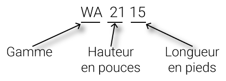 explication de la gamme de batardeau water-gate WA