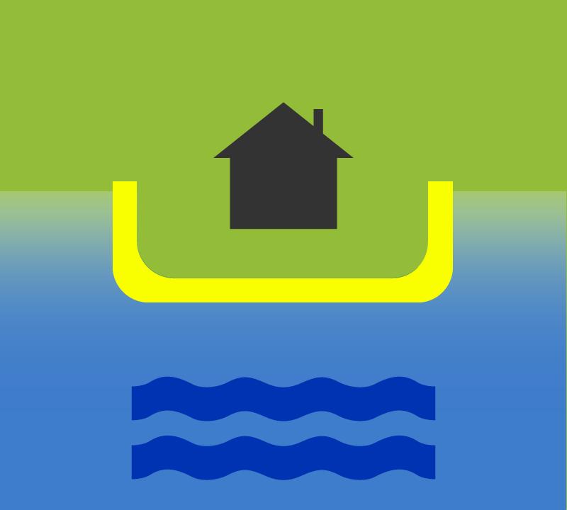 hoogwaterbescherming schema van een gebouw met behulp van het reliëf