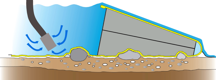 principe du barrage water-gate pour deci - defense extérieure contre l