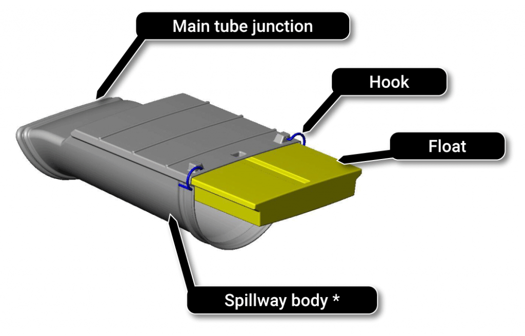 scheme of the spillway for water-gate cofferdams - channel a river