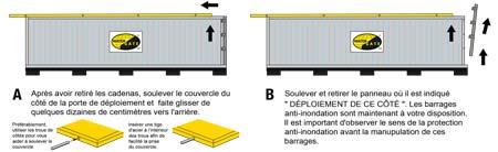 bescherming tegen overstromingen in doos