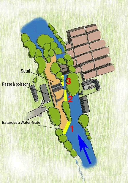 batardeau rivière renaturation