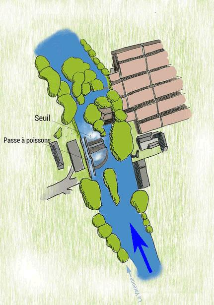 arasement de seuil batardeau rivière