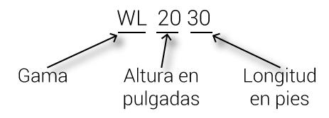 Explicación del rango WL de presas de control de inundaciones