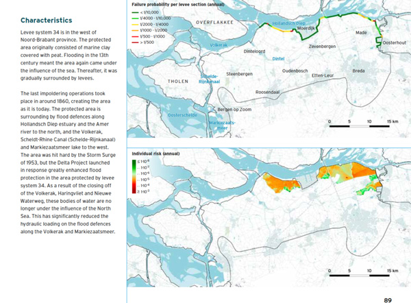 flood risk analysis nederland