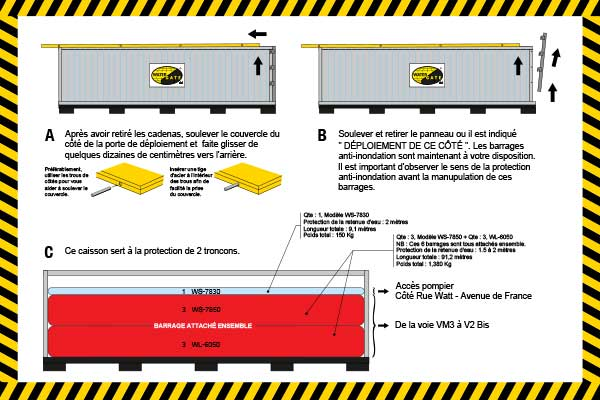 protection inondation conditionnée en container