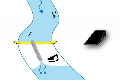 batardeaux rivière canalisation