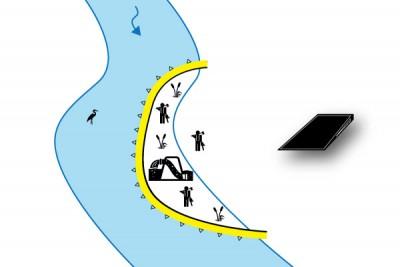 batardeau en parallèle de la rivière