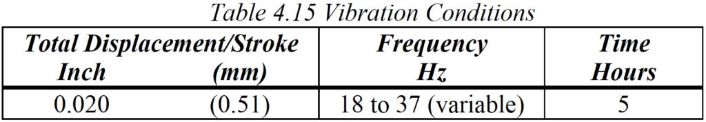 Standards de résistance aux vibrations pour les tests de performance des équipements mobiles anti-inondation