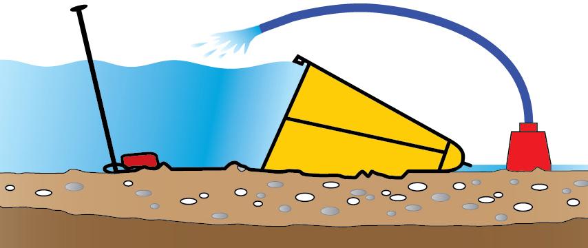 Epuisement de la zone chantier. Les infiltrations sous le batardeau dépendent de la porosité du sol et de la différence de pression.