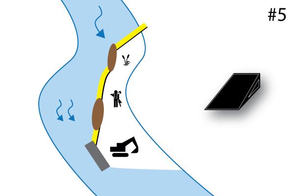 Batardeaux souples Water-Gate©. Schéma d'une installation en série depuis la berge vers des îlots en rivière. Cas #5