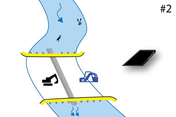 Batardeaux souples Water-Gate©. Schéma d'une installation perpendiculaire au cours d'eau avec 2 batardeaux amont et aval, tête-bêche. Cas #2