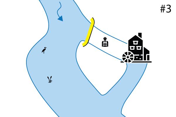 Batardeaux souples Water-Gate©. Schéma d'une installation perpendiculaire, sur un lit secondaire. Cas #3