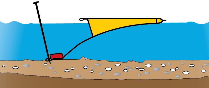 Avant pompage la toile du batardeau flotte sur l'eau. Le bord d'attaque est fixé au sol et lesté.