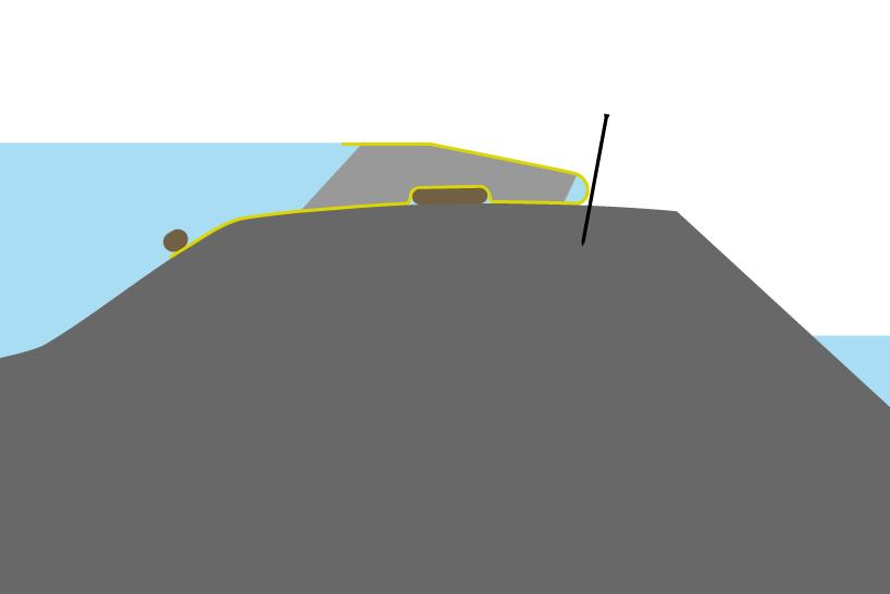 Positionnement d'un batardeau souple sur un seuil à large crête. Lestage du bord d'attaque et sac de sable sous le batardeau pour renforcer les forces de friction.