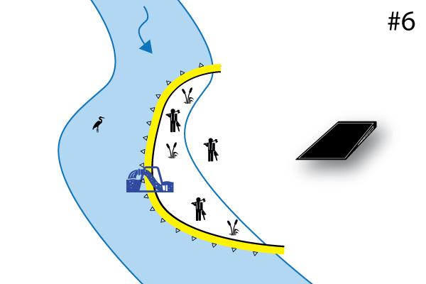Batardeaux souples Water-Gate©. Schéma d'une installation en U | Installation parallèle au cours d'eau. Cas #6